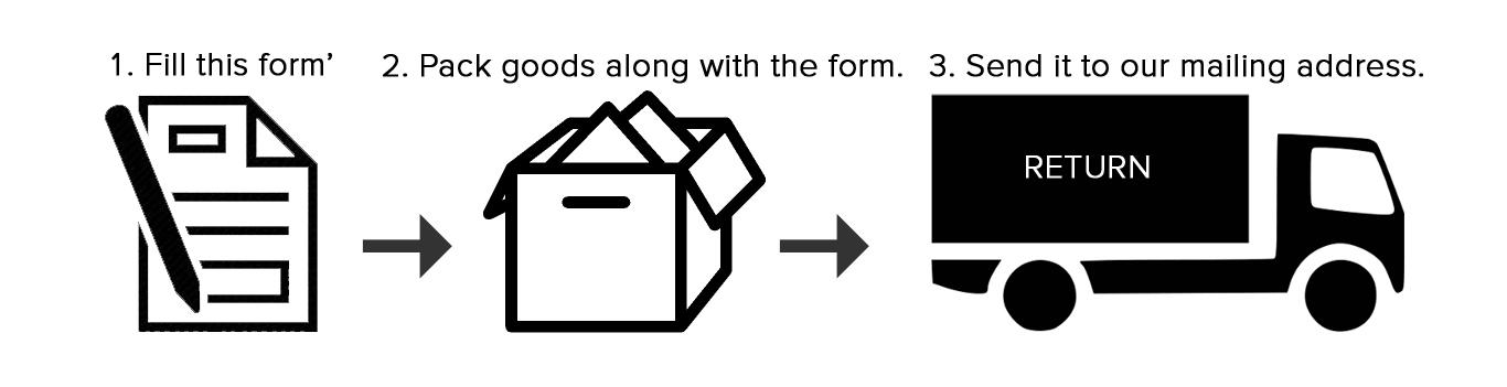 return form image